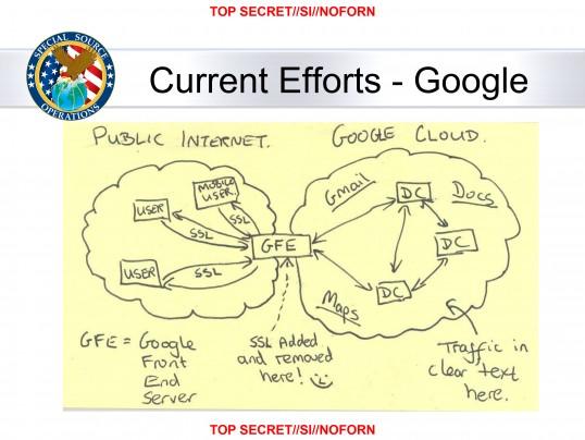 NSA Hacking Google